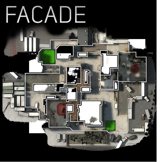 Creating Facade